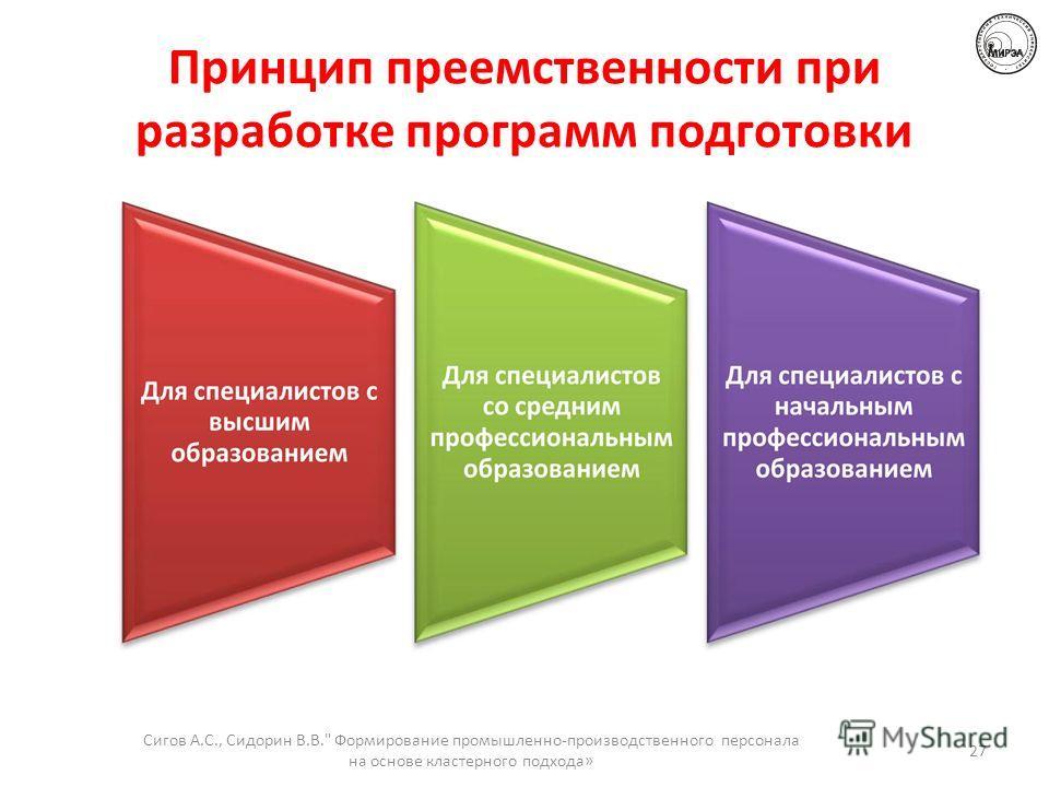Принцип преемственности при разработке программ подготовки 27 Сигов А.С., Сидорин В.В. Формирование промышленно-производственного персонала на основе кластерного подхода»