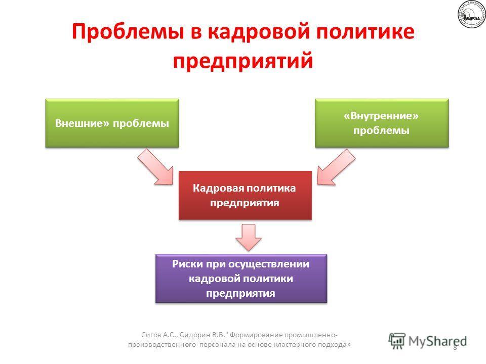 Проблемы в кадровой политике предприятий Сигов А.С., Сидорин В.В.