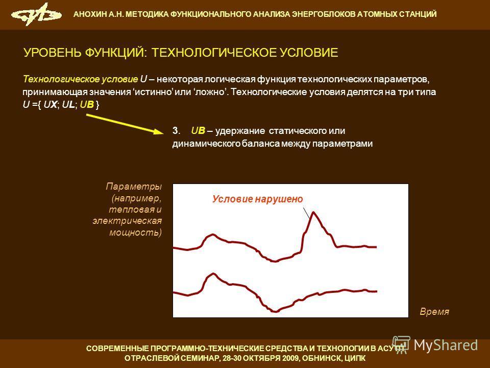 3. UB – удержание статического или динамического баланса между параметрами Условие нарушено Параметры (например, тепловая и электрическая мощность) Время Технологическое условие U – некоторая логическая функция технологических параметров, принимающая