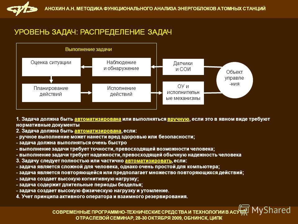 СОВРЕМЕННЫЕ ПРОГРАММНО-ТЕХНИЧЕСКИЕ СРЕДСТВА И ТЕХНОЛОГИИ В АСУТП ОТРАСЛЕВОЙ СЕМИНАР, 28-30 ОКТЯБРЯ 2009, ОБНИНСК, ЦИПК АНОХИН А.Н. МЕТОДИКА ФУНКЦИОНАЛЬНОГО АНАЛИЗА ЭНЕРГОБЛОКОВ АТОМНЫХ СТАНЦИЙ УРОВЕНЬ ЗАДАЧ: РАСПРЕДЕЛЕНИЕ ЗАДАЧ Наблюдение и обнаружен