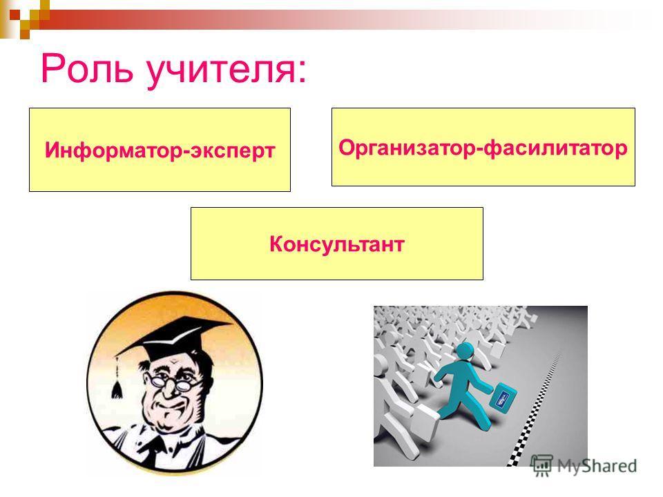Роль учителя: Информатор-эксперт Организатор-фасилитатор Консультант