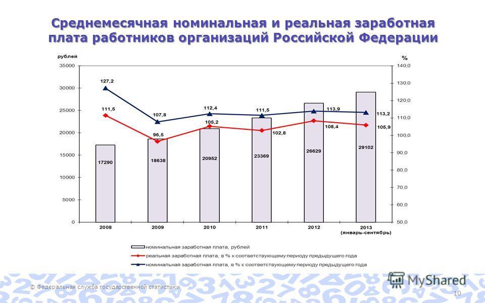 © Федеральная служба государственной статистики 10 Среднемесячная номинальная и реальная заработная плата работников организаций Российской Федерации