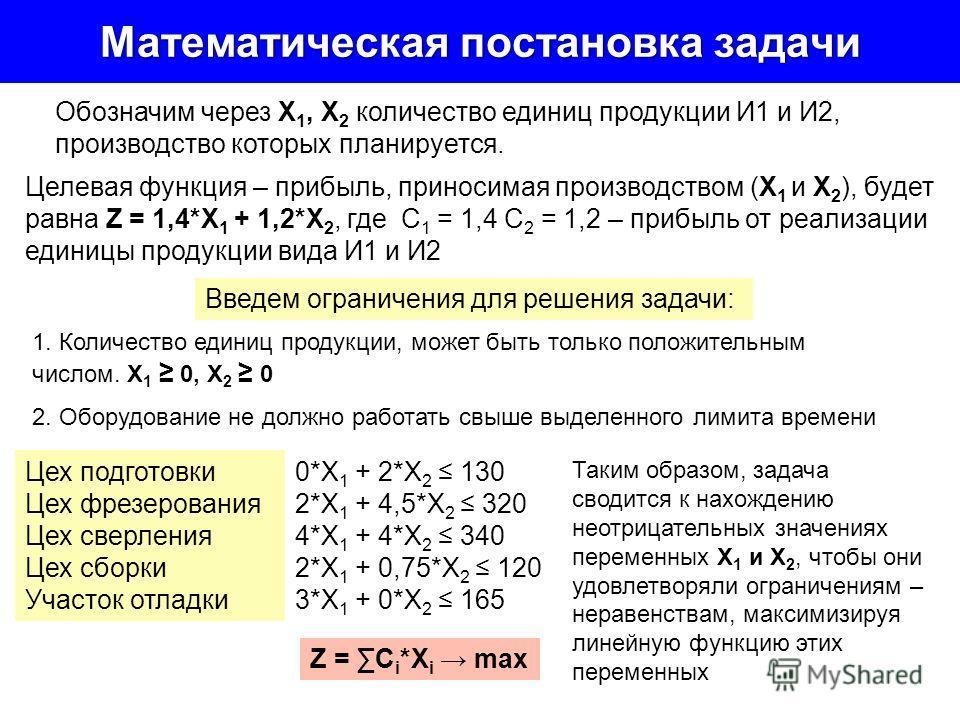 Математическая постановка задачи Обозначим через Х 1, Х 2 количество единиц продукции И1 и И2, производство которых планируется. Целевая функция – прибыль, приносимая производством (Х 1 и Х 2 ), будет равна Z = 1,4*X 1 + 1,2*X 2, где С 1 = 1,4 С 2 =