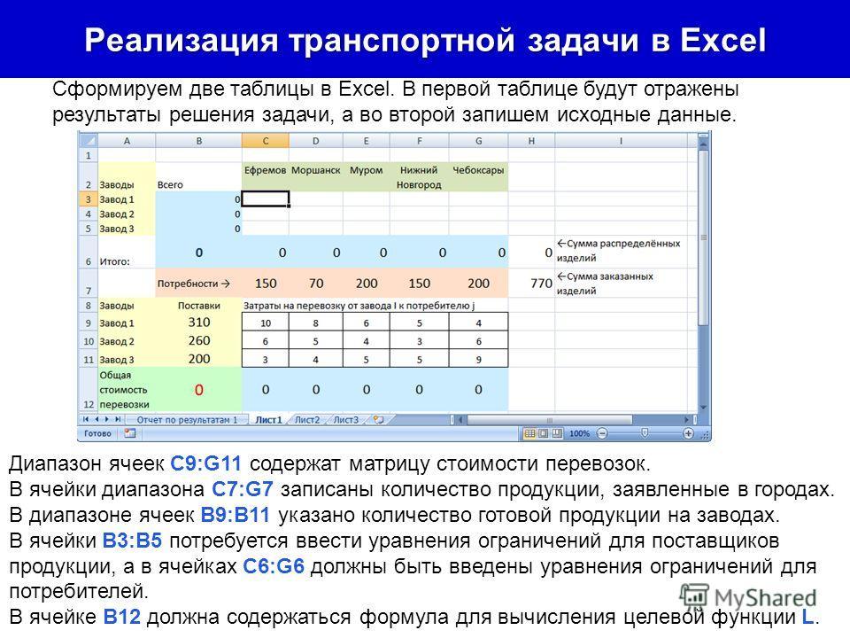 Реализация транспортной задачи в Excel Сформируем две таблицы в Excel. В первой таблице будут отражены результаты решения задачи, а во второй запишем исходные данные. Диапазон ячеек C9:G11 содержат матрицу стоимости перевозок. В ячейки диапазона C7:G