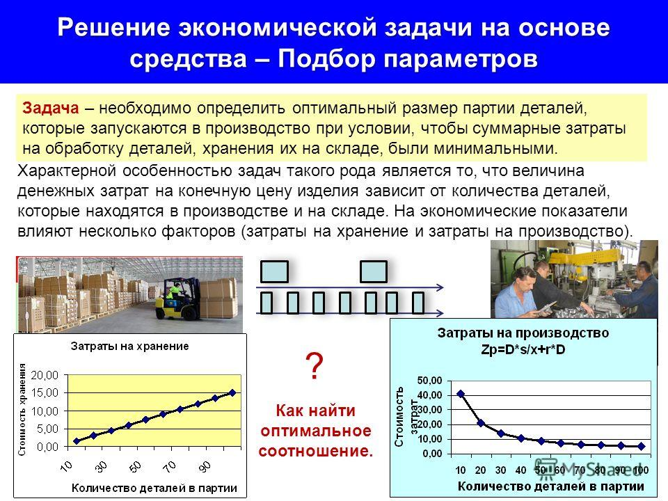 Экономическая Информатика Презентация