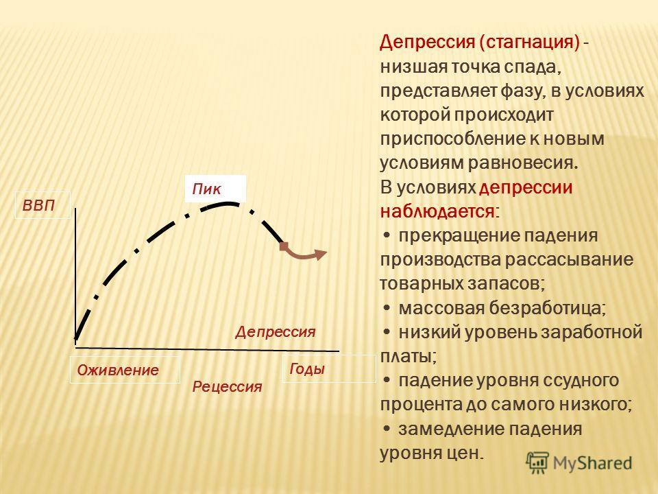 Депрессия (стагнация) - низшая точка спада, представляет фазу, в условиях которой происходит приспособление к новым условиям равновесия. В условиях депрессии наблюдается: прекращение падения производства рассасывание товарных запасов; массовая безраб
