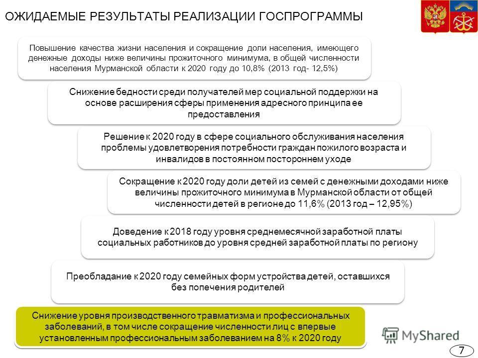 ОЖИДАЕМЫЕ РЕЗУЛЬТАТЫ РЕАЛИЗАЦИИ ГОСПРОГРАММЫ 7 Повышение качества жизни населения и сокращение доли населения, имеющего денежные доходы ниже величины прожиточного минимума, в общей численности населения Мурманской области к 2020 году до 10,8% (2013 г