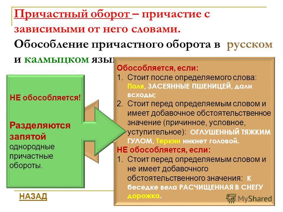 Причастный оборот – причастие с зависимыми от него словами. Обособление причастного оборота в русском и калмыцком языках. Обособляется, если: 1.Стоит после определяемого слова: Поля, ЗАСЕЯННЫЕ ПШЕНИЦЕЙ, дали всходы; 2.Стоит перед определяемым словом