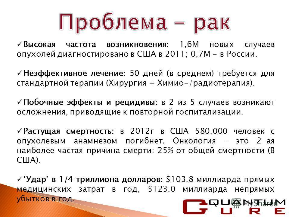 Высокая частота возникновения: 1,6М новых случаев опухолей диагностировано в США в 2011; 0,7М - в России. Неэффективное лечение: 50 дней (в среднем) требуется для стандартной терапии (Хирургия + Химио-/радиотерапия). Побочные эффекты и рецидивы: в 2