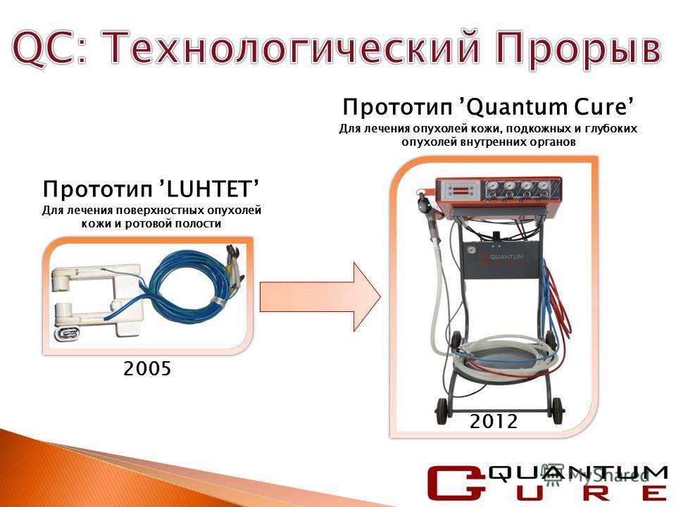 2005 2012 Прототип LUHTET Для лечения поверхностных опухолей кожи и ротовой полости Прототип Quantum Cure Для лечения опухолей кожи, подкожных и глубоких опухолей внутренних органов
