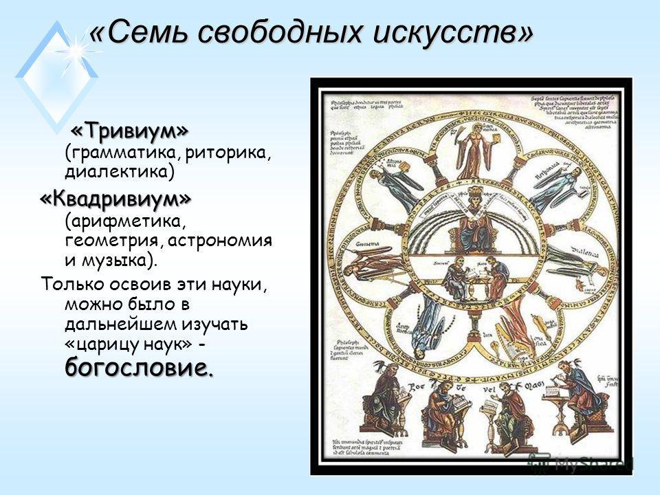«Семь свободных искусств» «Тривиум» «Тривиум» (грамматика, риторика, диалектика) «Квадривиум» «Квадривиум» (арифметика, геометрия, астрономия и музыка). богословие. Только освоив эти науки, можно было в дальнейшем изучать «царицу наук» - богословие.