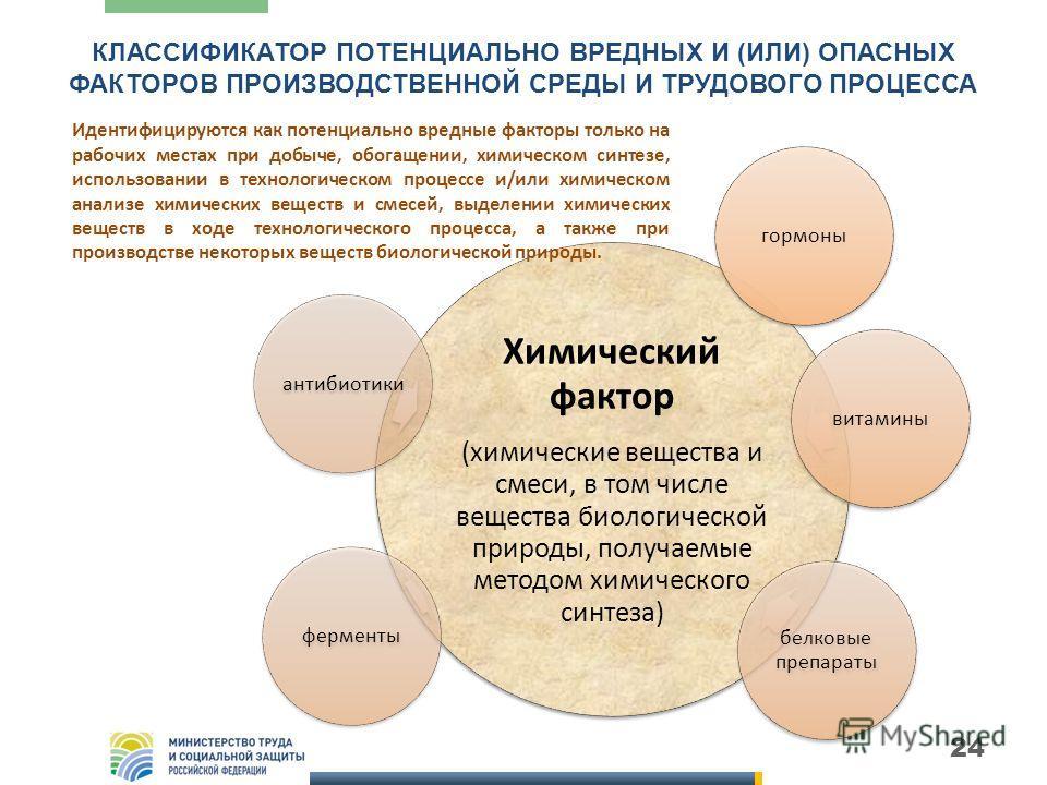 24 КЛАССИФИКАТОР ПОТЕНЦИАЛЬНО ВРЕДНЫХ И (ИЛИ) ОПАСНЫХ ФАКТОРОВ ПРОИЗВОДСТВЕННОЙ СРЕДЫ И ТРУДОВОГО ПРОЦЕССА Химический фактор (химические вещества и смеси, в том числе вещества биологической природы, получаемые методом химического синтеза) гормонывита