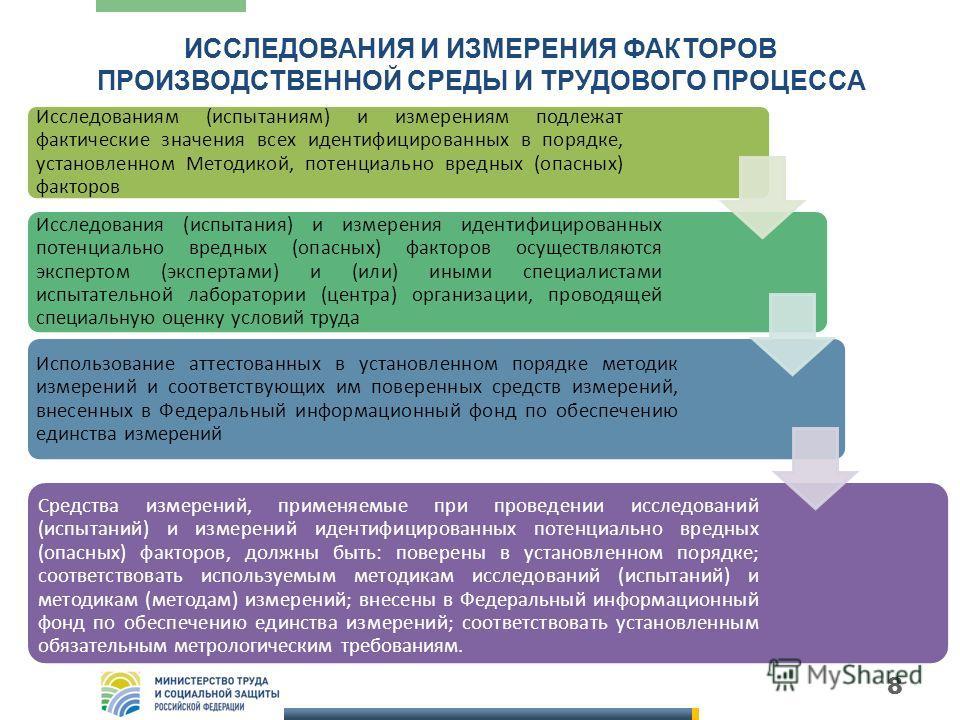 8 ИССЛЕДОВАНИЯ И ИЗМЕРЕНИЯ ФАКТОРОВ ПРОИЗВОДСТВЕННОЙ СРЕДЫ И ТРУДОВОГО ПРОЦЕССА Исследованиям (испытаниям) и измерениям подлежат фактические значения всех идентифицированных в порядке, установленном Методикой, потенциально вредных (опасных) факторов