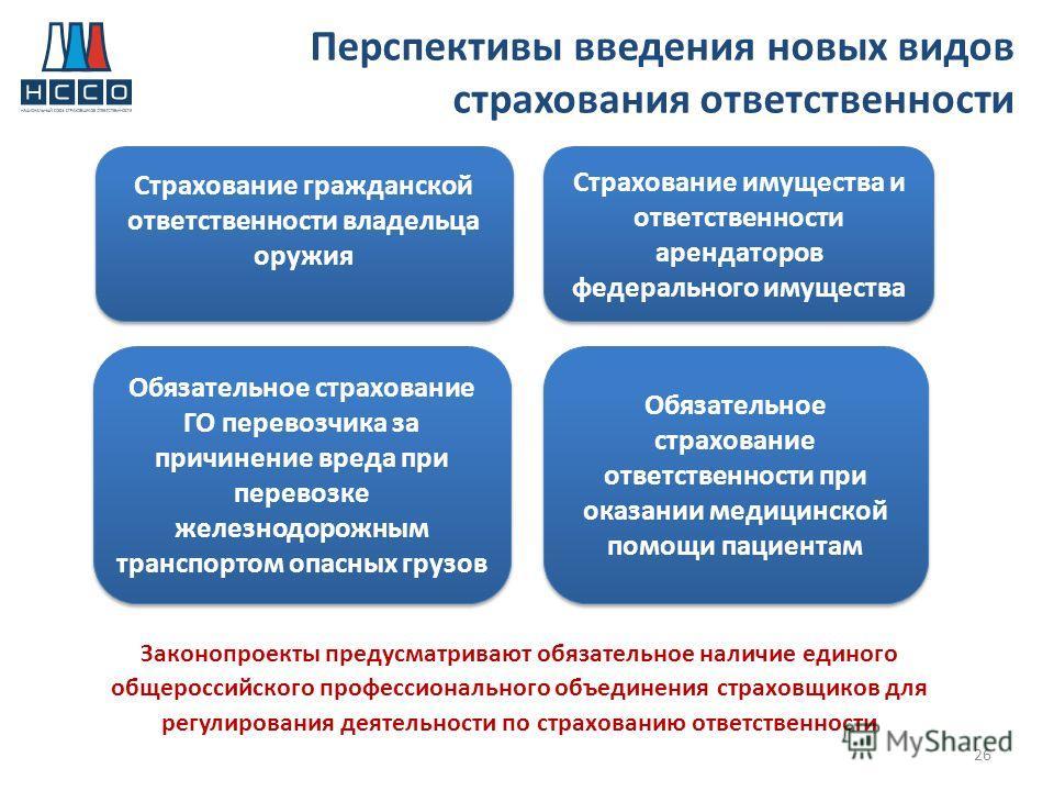 Законопроекты предусматривают обязательное наличие единого общероссийского профессионального объединения страховщиков для регулирования деятельности по страхованию ответственности 26 Страхование гражданской ответственности владельца оружия Страховани