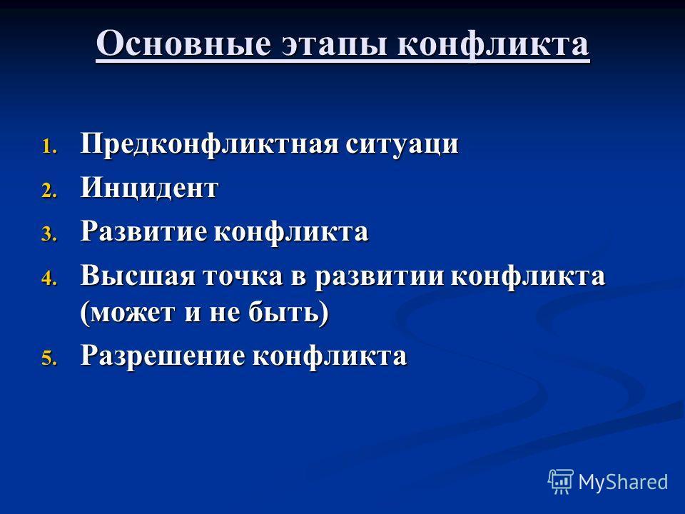 Основные этапы конфликта 1. Предконфликтная ситуаци 2. Инцидент 3. Развитие конфликта 4. Высшая точка в развитии конфликта (может и не быть) 5. Разрешение конфликта