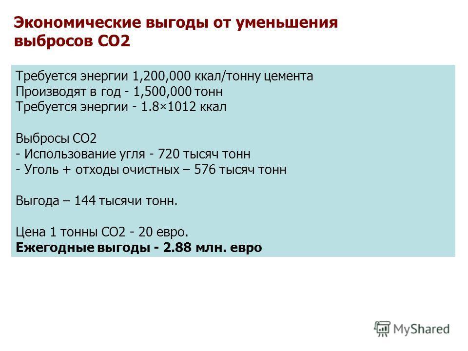 Требуется энергии 1,200,000 ккал/тонну цемента Производят в год - 1,500,000 тонн Требуется энергии - 1.8×1012 ккал Выбросы СО2 - Использование угля - 720 тысяч тонн - Уголь + отходы очистных – 576 тысяч тонн Выгода – 144 тысячи тонн. Цена 1 тонны СО2