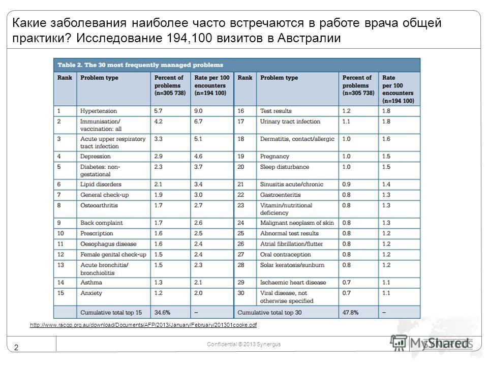 Какие заболевания наиболее часто встречаются в работе врача общей практики? Исследование 194,100 визитов в Австралии Confidential © 2013 Synergus 2 http://www.racgp.org.au/download/Documents/AFP/2013/January/February/201301cooke.pdf
