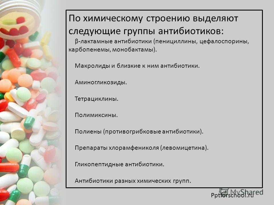 По химическому строению выделяют следующие группы антибиотиков: β-лактамные антибиотики (пенициллины, цефалоспорины, карбопенемы, монобактамы). Макролиды и близкие к ним антибиотики. Аминогликозиды. Тетрациклины. Полимиксины. Полиены (противогрибковы