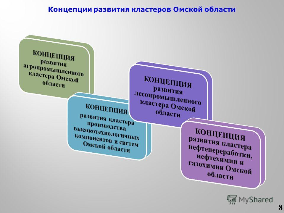 Концепции развития кластеров Омской области 8