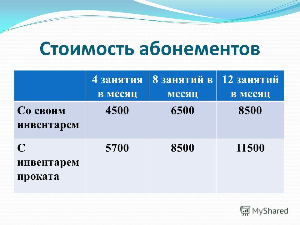 Стоимость абонементов 4 занятия в месяц 8 занятий в месяц 12 занятий в месяц Со своим инвентарем 450065008500 С инвентарем проката 5700850011500