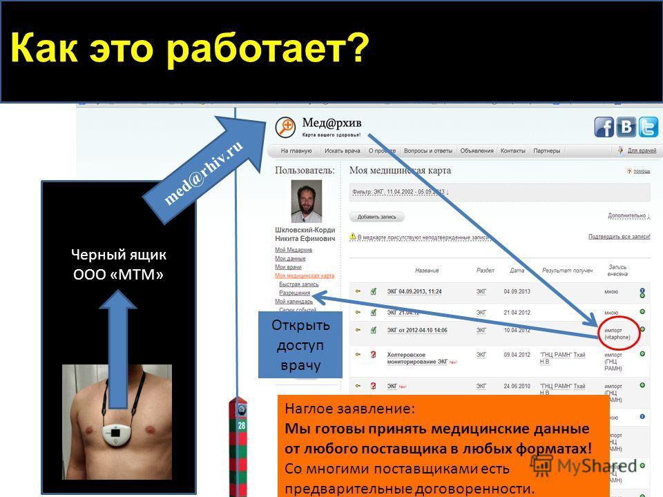 Как это работает? Открыть доступ врачу Черный ящик ООО «МТМ» med@rhiv.ru Наглое заявление: Мы готовы принять медицинские данные от любого поставщика в любых форматах! Со многими поставщиками есть предварительные договоренности.