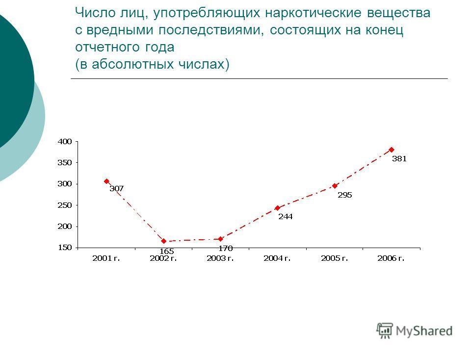 Число лиц, употребляющих наркотические вещества с вредными последствиями, состоящих на конец отчетного года (в абсолютных числах)