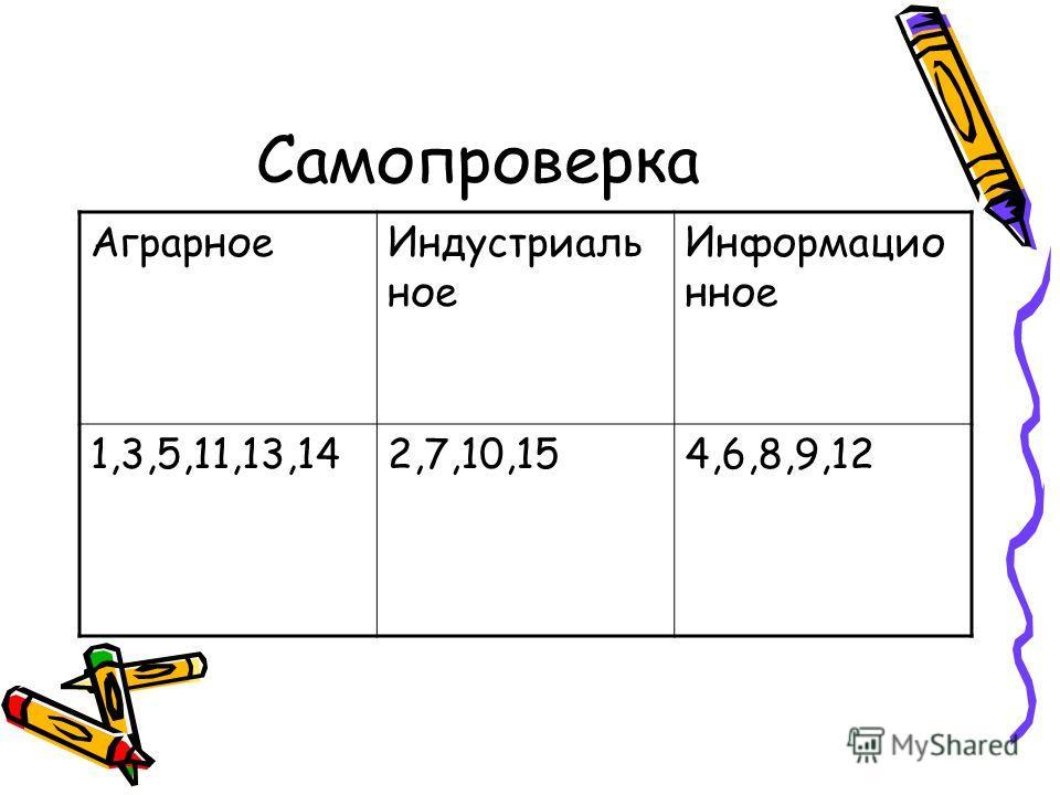 Самопроверка АграрноеИндустриаль ное Информацио нное 1,3,5,11,13,142,7,10,154,6,8,9,12