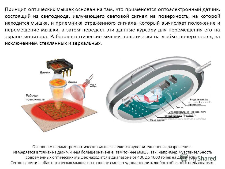 Принцип оптических мышек основан на там, что применяется оптоэлектронный датчик, состоящий из светодиода, излучающего световой сигнал на поверхность, на которой находится мышка, и приемника отраженного сигнала, который вычисляет положение и перемещен