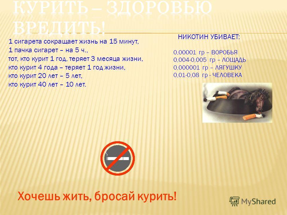 1 сигарета сокращает жизнь на 15 минут, 1 пачка сигарет – на 5 ч., тот, кто курит 1 год, теряет 3 месяца жизни, кто курит 4 года – теряет 1 год жизни, кто курит 20 лет – 5 лет, кто курит 40 лет – 10 лет. Хочешь жить, бросай курить! 0,00001 гр – ВОРОБ