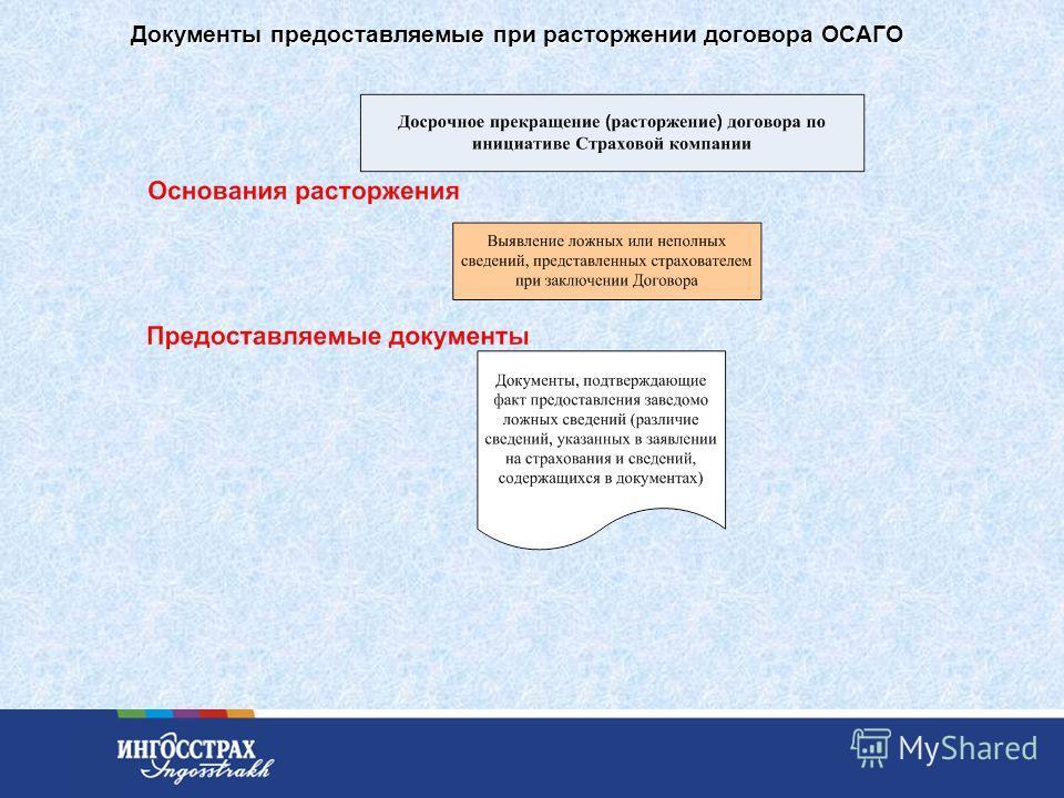 26 Документы предоставляемые при расторжении договора ОСАГО