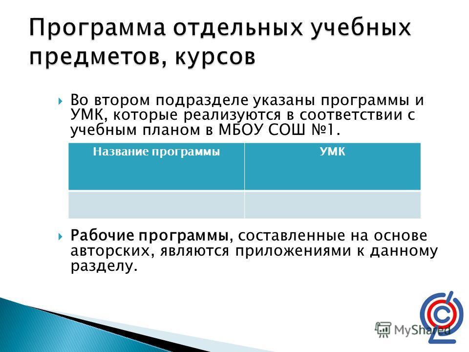 Во втором подразделе указаны программы и УМК, которые реализуются в соответствии с учебным планом в МБОУ СОШ 1. Рабочие программы, составленные на основе авторских, являются приложениями к данному разделу. Название программыУМК