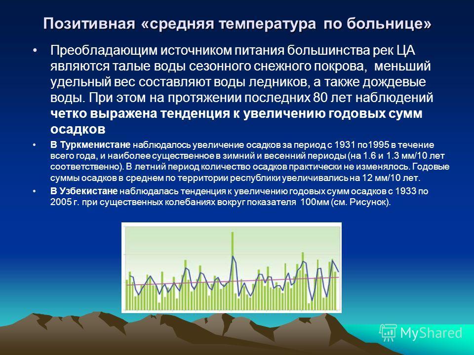 Позитивная «средняя температура по больнице» Преобладающим источником питания большинства рек ЦА являются талые воды сезонного снежного покрова, меньший удельный вес составляют воды ледников, а также дождевые воды. При этом на протяжении последних 80