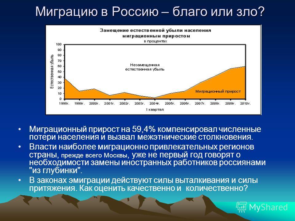 Миграцию в Россию – благо или зло? Миграционный прирост на 59,4% компенсировал численные потери населения и вызвал межэтнические столкновения. Власти наиболее миграционно привлекательных регионов страны, прежде всего Москвы, уже не первый год говорят
