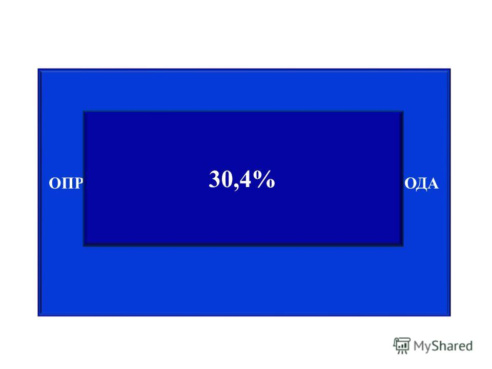 ОПРЕДЕЛИТЕ МАССОВУЮ ДОЛЮ КИСЛОРОДА В ГИДРОКСИДЕ ЖЕЛЕЗА (III) 30,4%