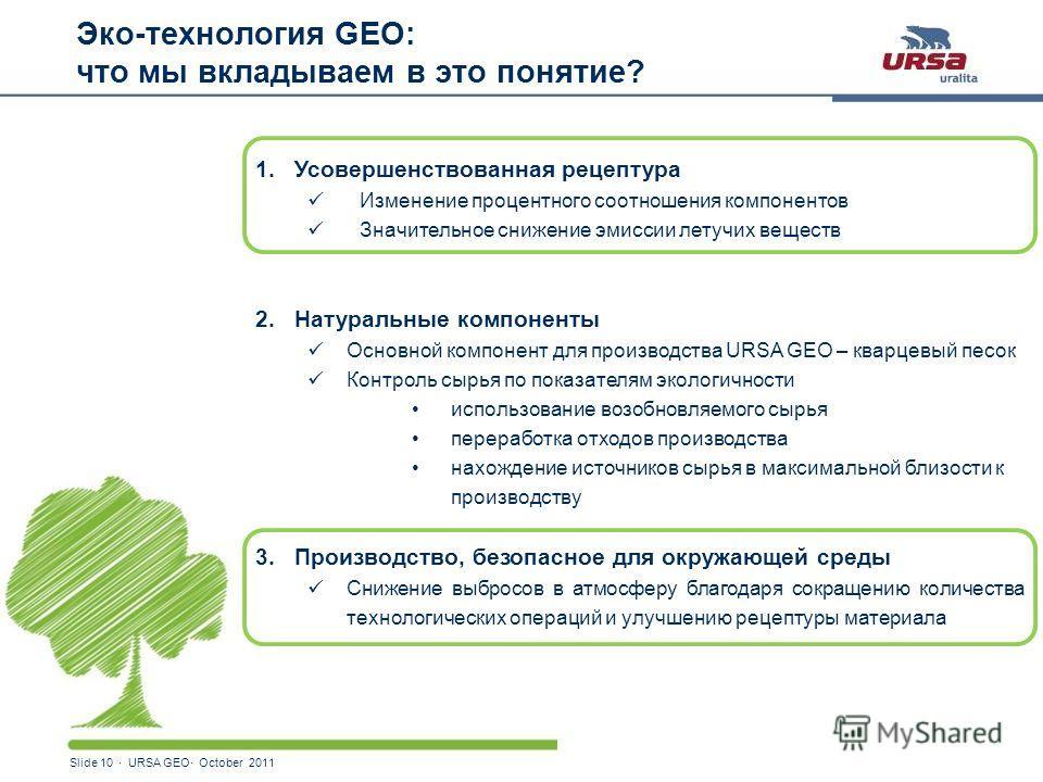 Slide 10 · URSA GEO· October 2011 Эко-технология GEO: что мы вкладываем в это понятие? 1.Усовершенствованная рецептура Изменение процентного соотношения компонентов Значительное снижение эмиссии летучих веществ 2.Натуральные компоненты Основной компо