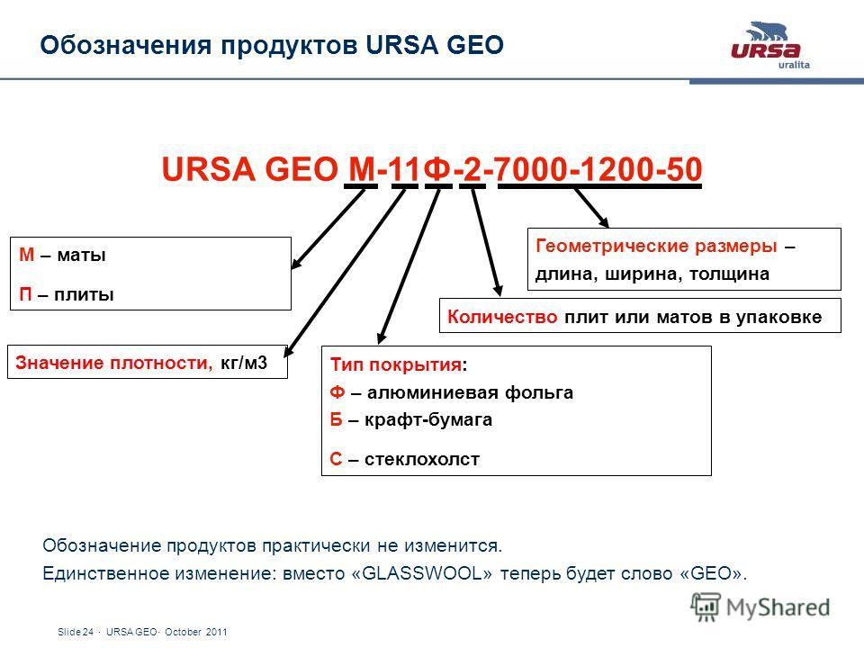 Slide 24 · URSA GEO· October 2011 URSA GEO М-11Ф-2-7000-1200-50 Значение плотности, кг/м3 Тип покрытия: Ф – алюминиевая фольга Б – крафт-бумага С – стеклохолст Обозначения продуктов URSA GEO М – маты П – плиты Количество плит или матов в упаковке Гео