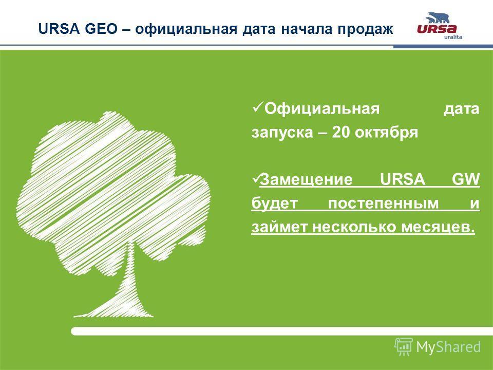 Slide 25 · URSA GEO· October 2011 URSA GEO – официальная дата начала продаж Официальная дата запуска – 20 октября Замещение URSA GW будет постепенным и займет несколько месяцев.