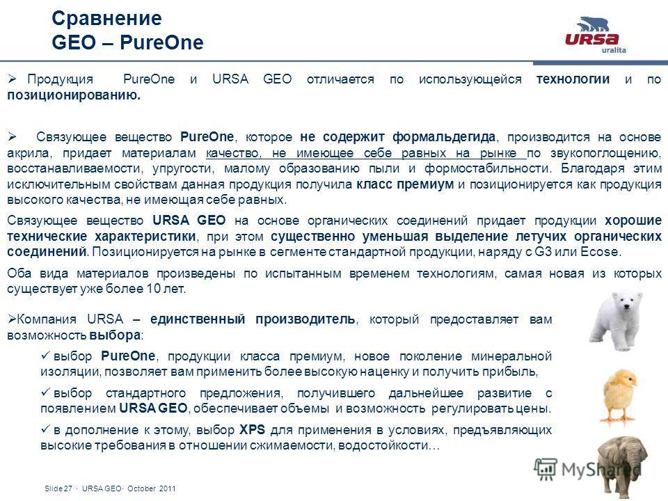 Slide 27 · URSA GEO· October 2011 Сравнение GEO – PureOne Продукция PureOne и URSA GEO отличается по использующейся технологии и по позиционированию. Связующее вещество PureOne, которое не содержит формальдегида, производится на основе акрила, придае