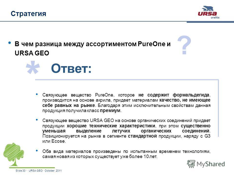 Slide 33 · URSA GEO· October 2011 Стратегия В чем разница между ассортиментом PureOne и URSA GEO Связующее вещество PureOne, которое не содержит формальдегида, производится на основе акрила, придает материалам качество, не имеющее себе равных на рынк