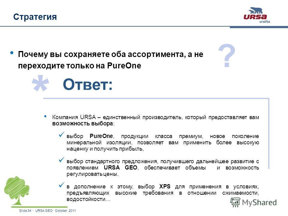Slide 34 · URSA GEO· October 2011 Стратегия Почему вы сохраняете оба ассортимента, а не переходите только на PureOne Компания URSA – единственный производитель, который предоставляет вам возможность выбора: выбор PureOne, продукции класса премиум, но