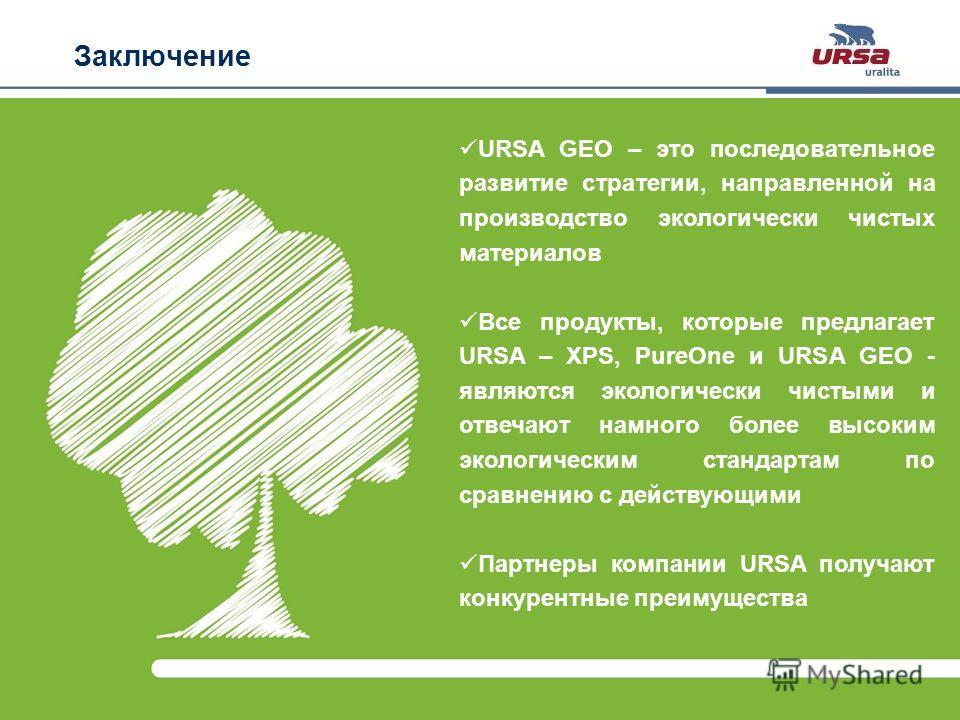 Slide 35 · URSA GEO· October 2011 Заключение URSA GEO – это последовательное развитие стратегии, направленной на производство экологически чистых материалов Все продукты, которые предлагает URSA – XPS, PureOne и URSA GEO - являются экологически чисты