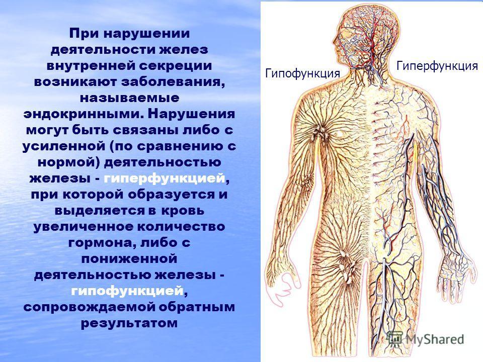 Заболевания связанные с железами внутренней секреции