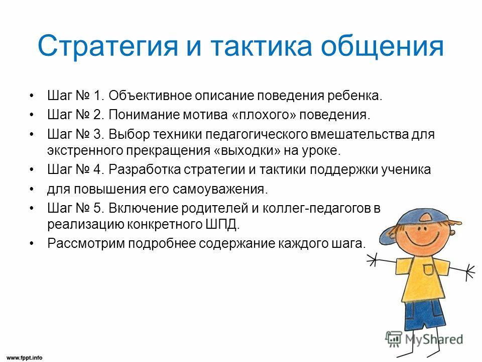 Стратегия и тактика общения Шаг 1. Объективное описание поведения ребенка. Шаг 2. Понимание мотива «плохого» поведения. Шаг 3. Выбор техники педагогического вмешательства для экстренного прекращения «выходки» на уроке. Шаг 4. Разработка стратегии и т