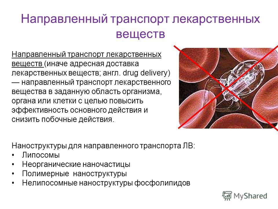 Направленный транспорт лекарственных веществ Наноструктуры для направленного транспорта ЛВ: Липосомы Неорганические наночастицы Полимерные наноструктуры Нелипосомные наноструктуры фосфолипидов Направленный транспорт лекарственных веществ (иначе адрес