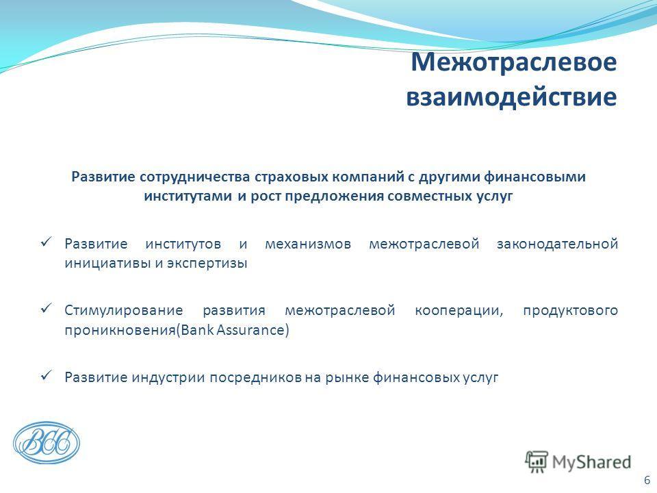 Межотраслевое взаимодействие Развитие сотрудничества страховых компаний с другими финансовыми институтами и рост предложения совместных услуг Развитие институтов и механизмов межотраслевой законодательной инициативы и экспертизы Стимулирование развит