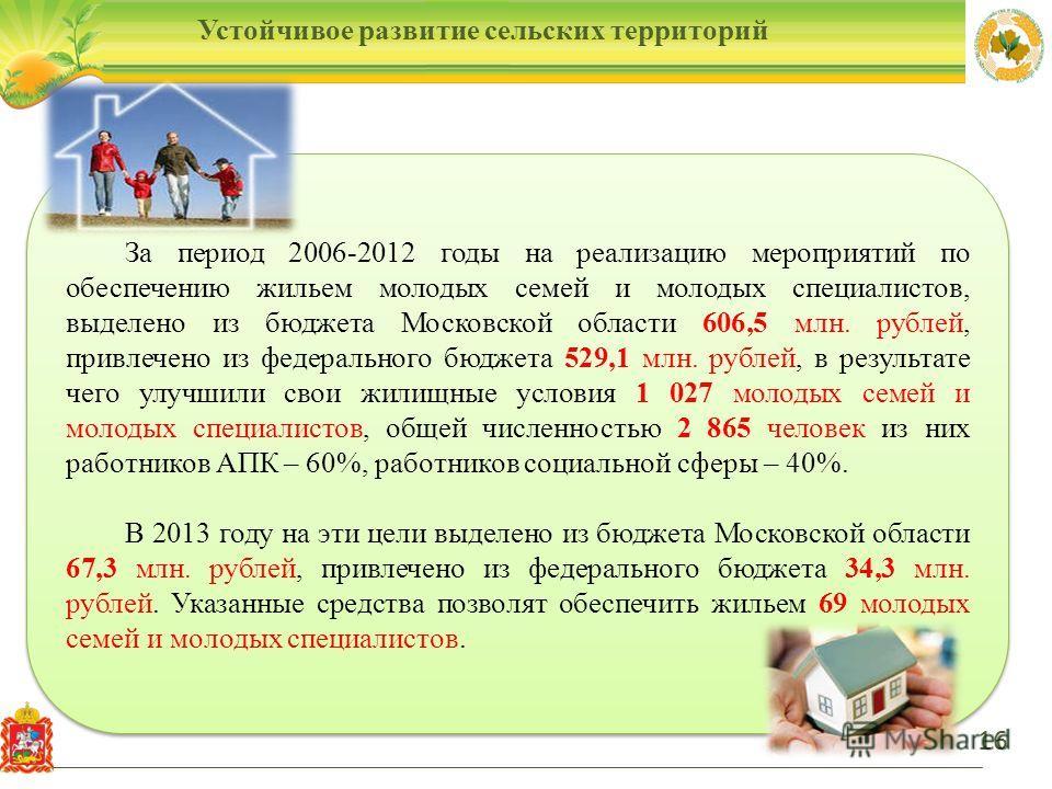 16 За период 2006-2012 годы на реализацию мероприятий по обеспечению жильем молодых семей и молодых специалистов, выделено из бюджета Московской области 606,5 млн. рублей, привлечено из федерального бюджета 529,1 млн. рублей, в результате чего улучши