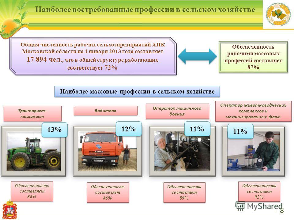 8 Тракторист- машинист Оператор машинного доения Оператор животноводческих комплексов и механизированных ферм Общая численность рабочих сельхозпредприятий АПК Московской области на 1 января 2013 года составляет 17 894 чел., что в общей структуре рабо