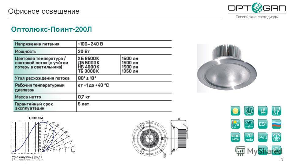 13 ноября 2013 г.13 Оптолюкс-Поинт-200Л Офисное освещение