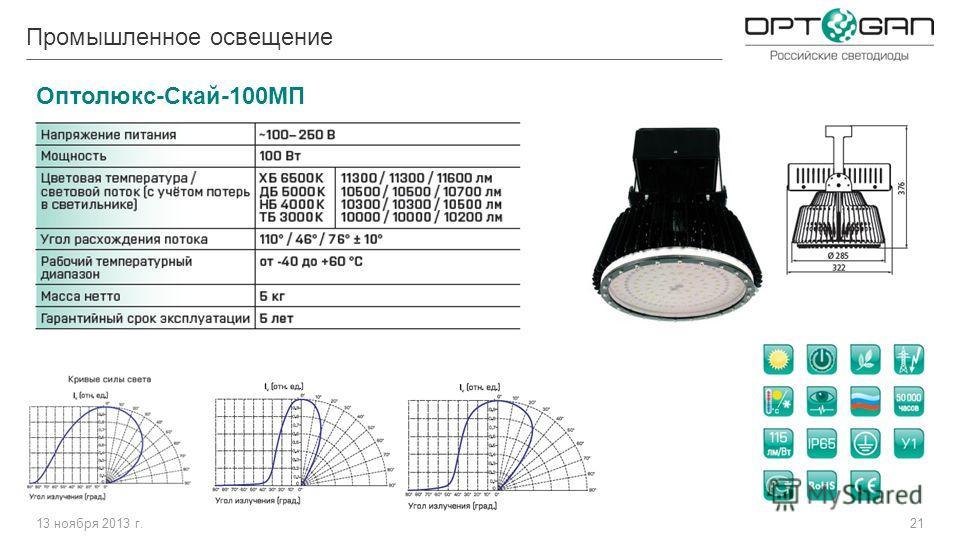 13 ноября 2013 г.21 Оптолюкс-Скай-100МП Промышленное освещение
