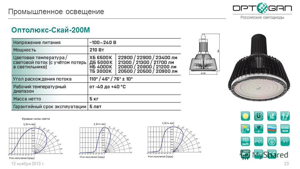13 ноября 2013 г.23 Промышленное освещение Оптолюкс-Скай-200М